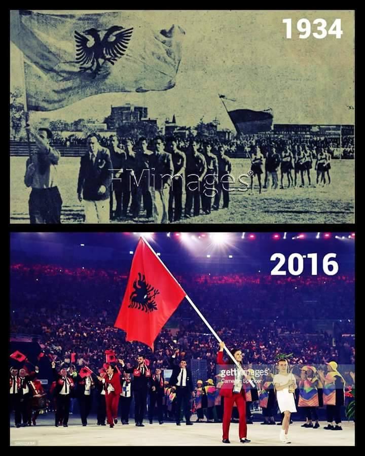 Parakalimi i Shqipërisë ndër vite në Lojrat Olimpike